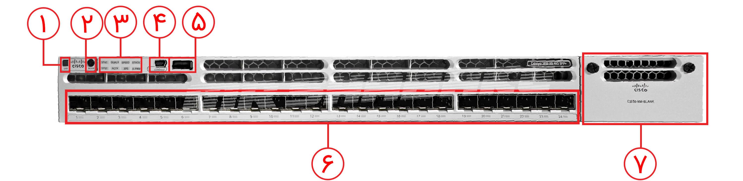 سوئیچ سیسکو مدل WS-C3850-24XS-S