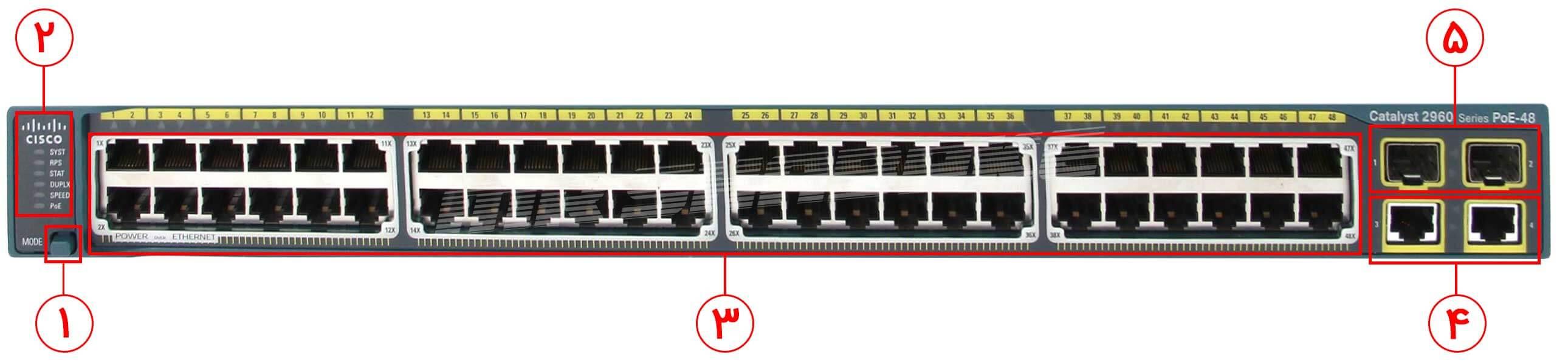 سوئیچ سیسکو مدل WS-C2960-48PST-L